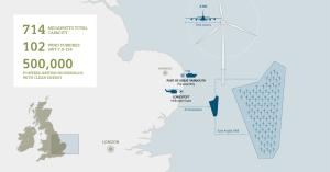Siemens liefert insgesamt 102 getriebelose Windturbinen des Typs SWT-7.0-154 für das Projekt East Anglia ONE. Mit 714 Megawatt wird das Windkraftwerk das bislang größte Projekt für Siemens hinsichtlich der installierten Leistung. Siemens to deliver 102 direct-drive wind turbines of type SWT-7.0-154 for the project East Anglia One. The 714 megawatt wind power plant will be the largest project in terms of capacity for Siemens so far.